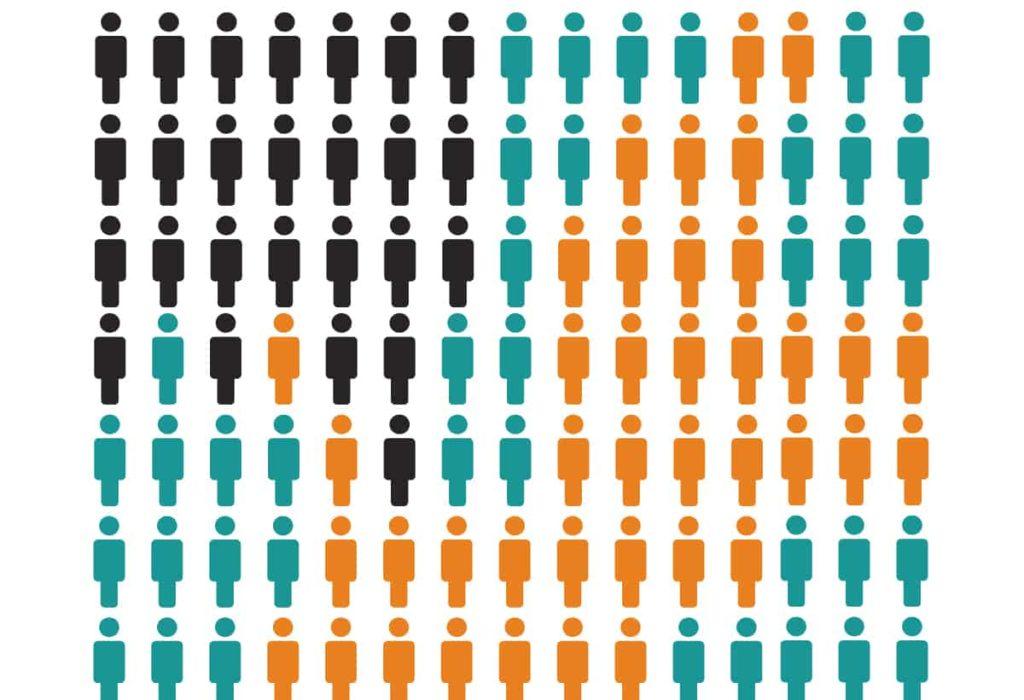 Kundensegmentierung im CRM