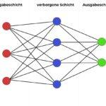künstliche neuronale Netze sind das zentrae´le Element im Deep Learning