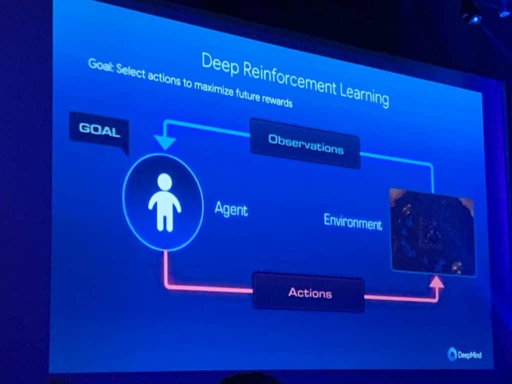 Google DeepMing Reinforcement Learning
