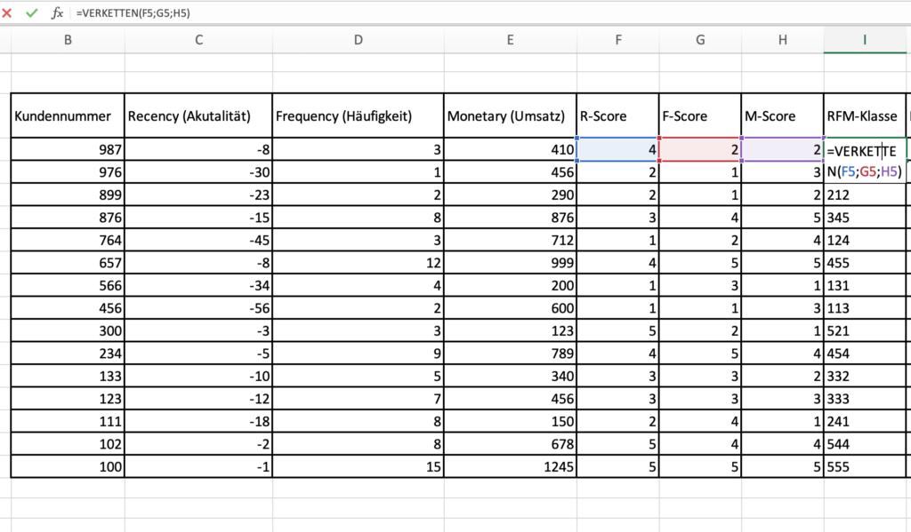 """Mit der Formel """"Verketten"""" in Excel können wir den RFM Score zusammensetzen."""