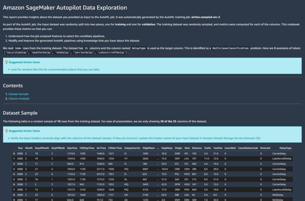 Fehlende Daten werden automatisch ergänzt, sodass statistische Einblicke möglich sind.