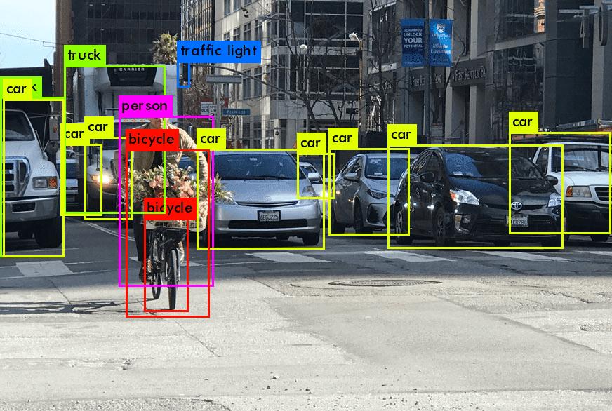 Objekterkennung durch Computer Vision.